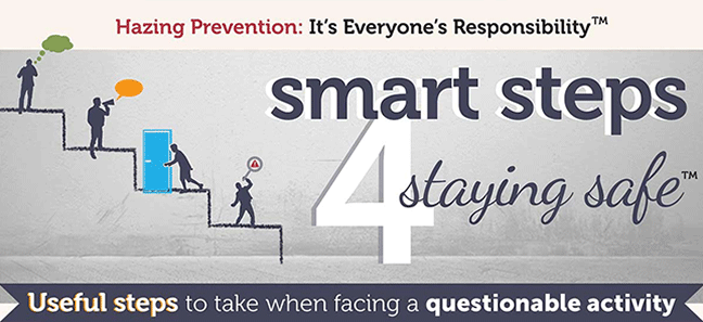 Hazing prevention education works infographic